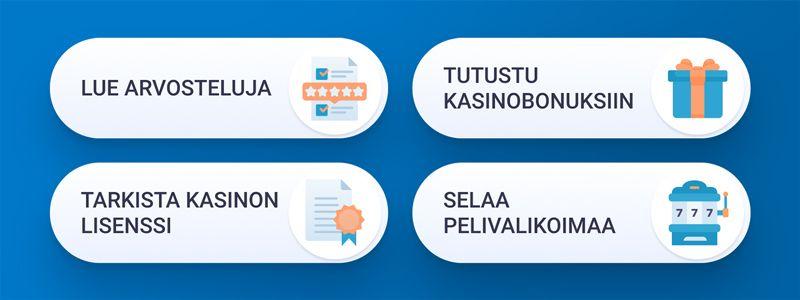 Parhaat online-kasinovinkit Suomessa